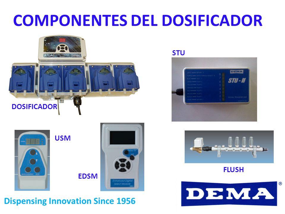 Dispensing Innovation Since 1956 CONEXIÓN TIPICA A VALVULA VALVULA DE DRENADO Se conectará el COMUN (blanco o gris) y el NEGRO o el CAFE a los dos puertos o terminales de la válvula de drenaje.