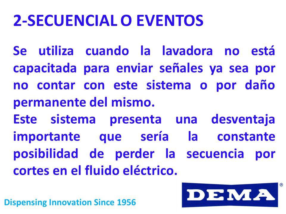Dispensing Innovation Since 1956 2-SECUENCIAL O EVENTOS Se utiliza cuando la lavadora no está capacitada para enviar señales ya sea por no contar con