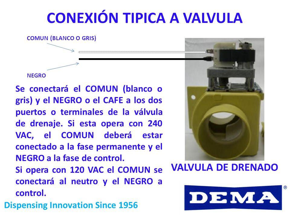 Dispensing Innovation Since 1956 CONEXIÓN TIPICA A VALVULA VALVULA DE DRENADO Se conectará el COMUN (blanco o gris) y el NEGRO o el CAFE a los dos pue