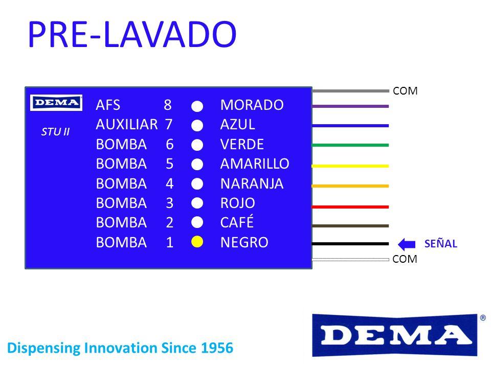 Dispensing Innovation Since 1956 PRE-LAVADO STU II COM SEÑAL MORADO AZUL VERDE AMARILLO NARANJA ROJO CAFÉ NEGRO AFS 8 AUXILIAR 7 BOMBA 6 BOMBA 5 BOMBA
