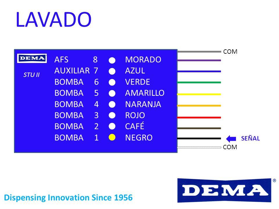 Dispensing Innovation Since 1956 LAVADO STU II COM SEÑAL MORADO AZUL VERDE AMARILLO NARANJA ROJO CAFÉ NEGRO AFS 8 AUXILIAR 7 BOMBA 6 BOMBA 5 BOMBA 4 B