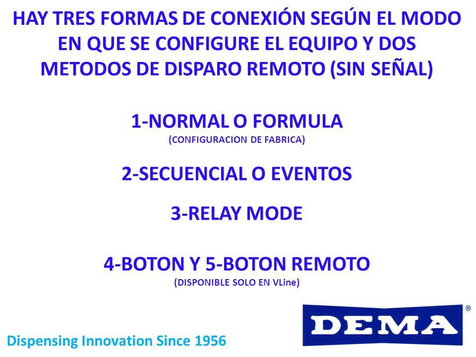 Dispensing Innovation Since 1956 HAY TRES FORMAS DE CONEXIÓN SEGÚN EL MODO EN QUE SE CONFIGURE EL EQUIPO Y DOS METODOS DE DISPARO REMOTO (SIN SEÑAL) 1