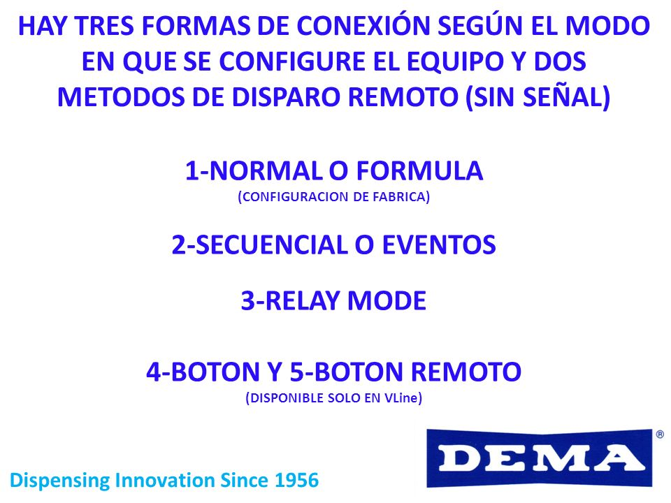 Dispensing Innovation Since 1956 COM PRE-LAVADO SEÑAL STU II MORADO AZUL VERDE AMARILLO NARANJA ROJO CAFÉ NEGRO AFS 8 AUXILIAR 7 BOMBA 6 BOMBA 5 BOMBA 4 BOMBA 3 BOMBA 2 BOMBA 1