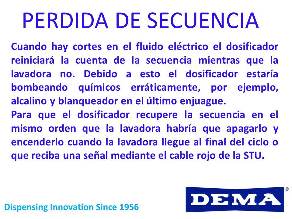 Dispensing Innovation Since 1956 PERDIDA DE SECUENCIA Cuando hay cortes en el fluido eléctrico el dosificador reiniciará la cuenta de la secuencia mie