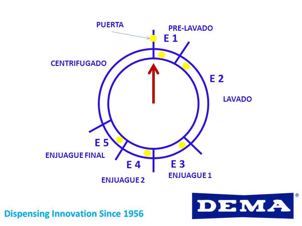Dispensing Innovation Since 1956 E 1 Dispensing Innovation Since 1956 PRE-LAVADO LAVADO ENJUAGUE FINAL ENJUAGUE 1 CENTRIFUGADO ENJUAGUE 2 PUERTA E 2 E