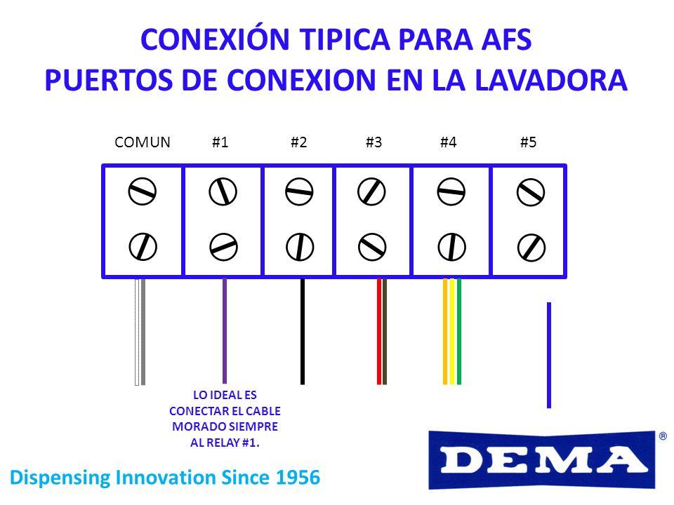 Dispensing Innovation Since 1956 COMUN #1#2#3#4#5 CONEXIÓN TIPICA PARA AFS PUERTOS DE CONEXION EN LA LAVADORA LO IDEAL ES CONECTAR EL CABLE MORADO SIE