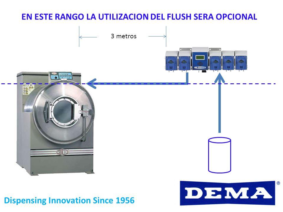 Dispensing Innovation Since 1956 V 3 metros EN ESTE RANGO LA UTILIZACION DEL FLUSH SERA OPCIONAL