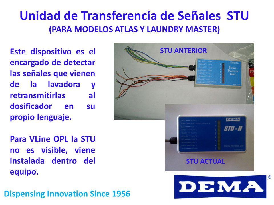 Dispensing Innovation Since 1956 La nueva unidad de transferencia de señales, STU II, en su configuración de fábrica tiene la capacidad de recibir señales en un rango de 12 a 250 VAC o DC.