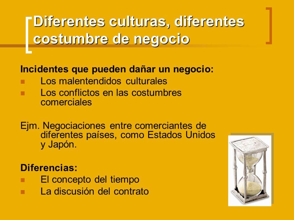 Diferentes culturas, diferentes costumbre de negocio Incidentes que pueden dañar un negocio: Los malentendidos culturales Los conflictos en las costum