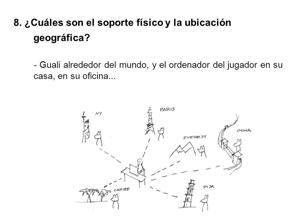 8. ¿Cuáles son el soporte físico y la ubicación geográfica.