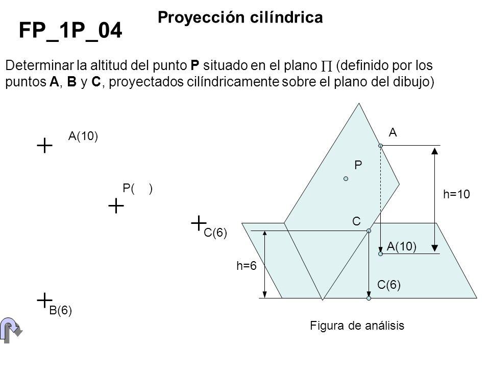 Determinar la altitud del punto P situado en el plano (definido por los puntos A, B y C, proyectados cilíndricamente sobre el plano del dibujo) FP_1P_