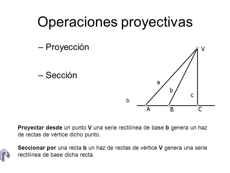 Operaciones proyectivas A B C a b c V – Proyección – Sección Proyectar desde un punto V una serie rectilínea de base b genera un haz de rectas de vért