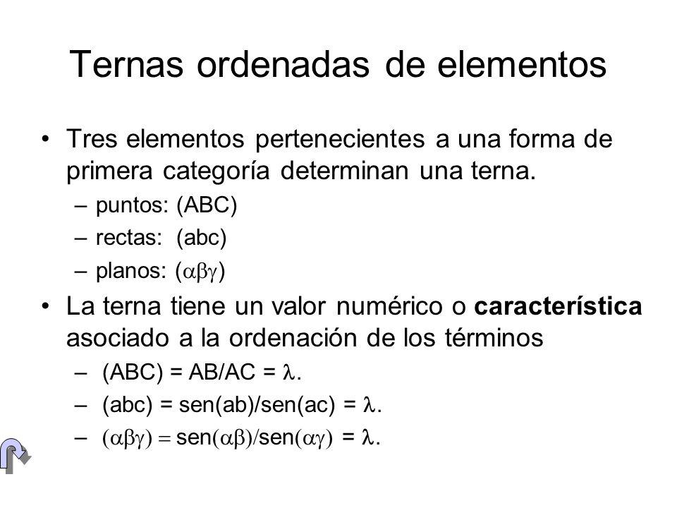 Ternas ordenadas de elementos Tres elementos pertenecientes a una forma de primera categoría determinan una terna. –puntos: (ABC) –rectas: (abc) –plan