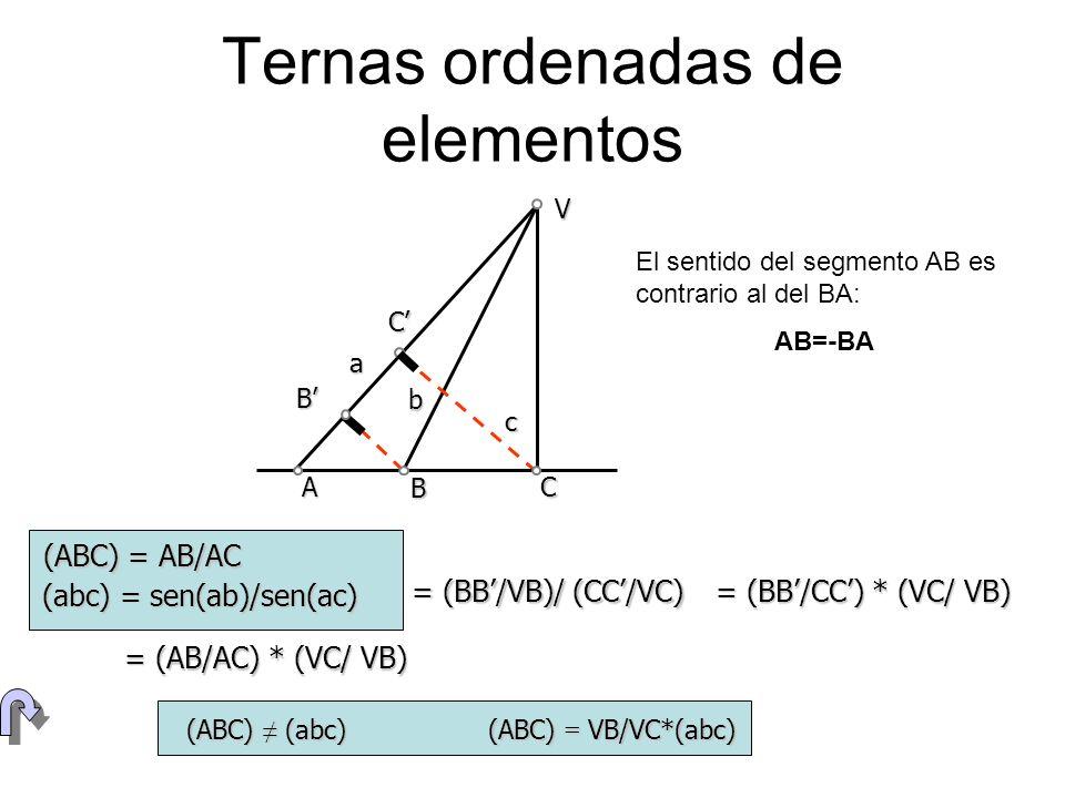 A B C Ternas ordenadas de elementos (ABC) = AB/AC a b c (abc) = sen(ab)/sen(ac) (ABC) (abc) V (ABC) = VB/VC*(abc) = (BB/VB)/ (CC/VC) B C = (BB/CC) * (