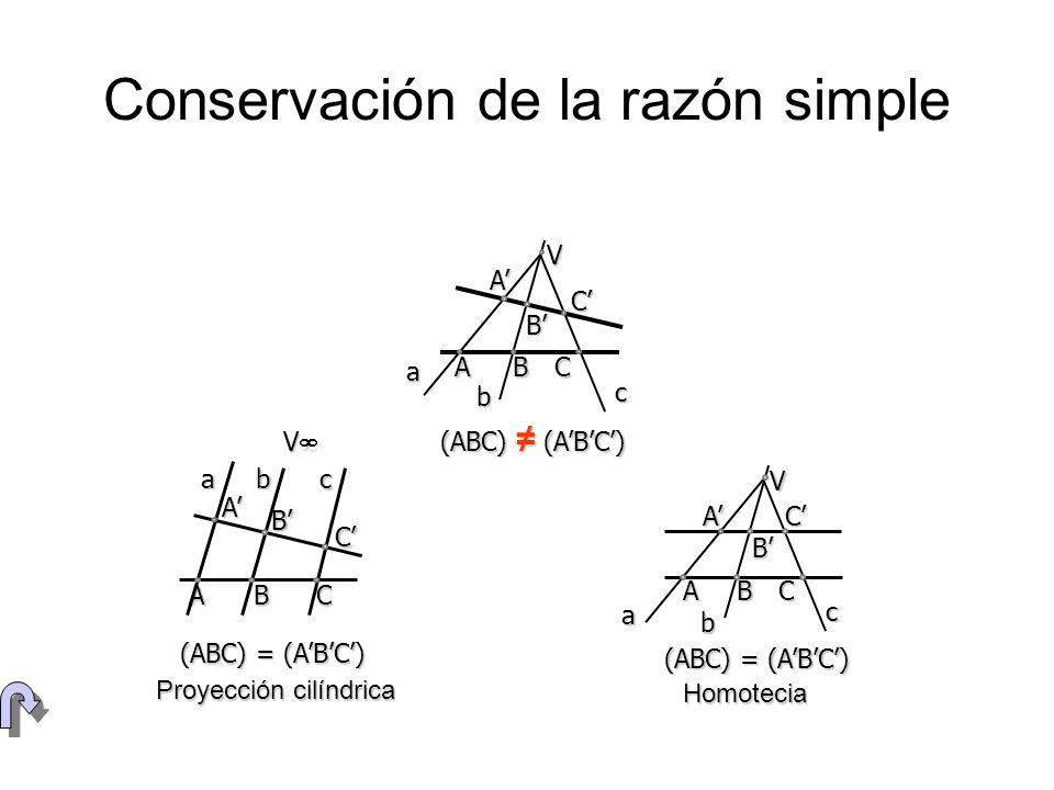 Conservación de la razón simple ABC (ABC) (ABC) a b cVA B C ABC (ABC) = (ABC) ab c VA B C Proyección cilíndrica (ABC) = (ABC) ABC a b cVA B C Homoteci