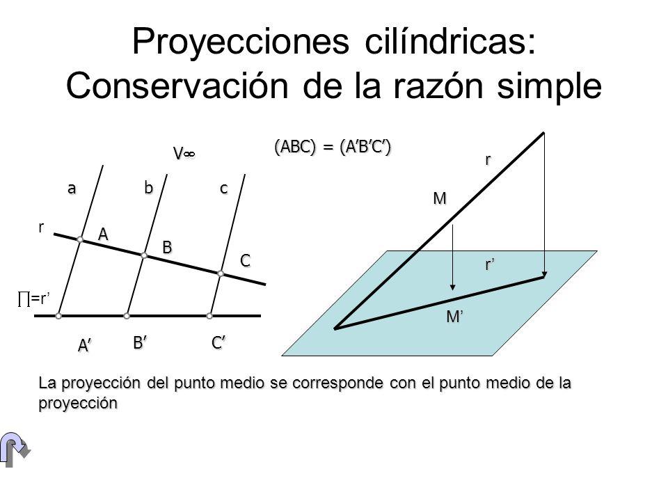 A BC Proyecciones cilíndricas: Conservación de la razón simple (ABC) = (ABC) abc V A B C M M r r La proyección del punto medio se corresponde con el p