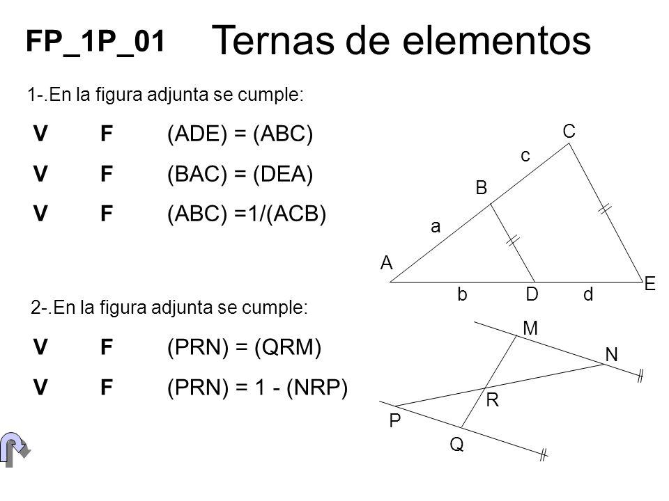 Ternas de elementos 1-.En la figura adjunta se cumple: VF(ADE) = (ABC) VF(BAC) = (DEA) VF(ABC) =1/(ACB) 2-.En la figura adjunta se cumple: VF(PRN) = (