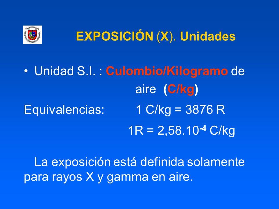 EXPOSICIÓN (X). Unidades Unidad S.I. : Culombio/Kilogramo de aire (C/kg) Equivalencias:1 C/kg = 3876 R 1R = 2,58.10 -4 C/kg La exposición está definid