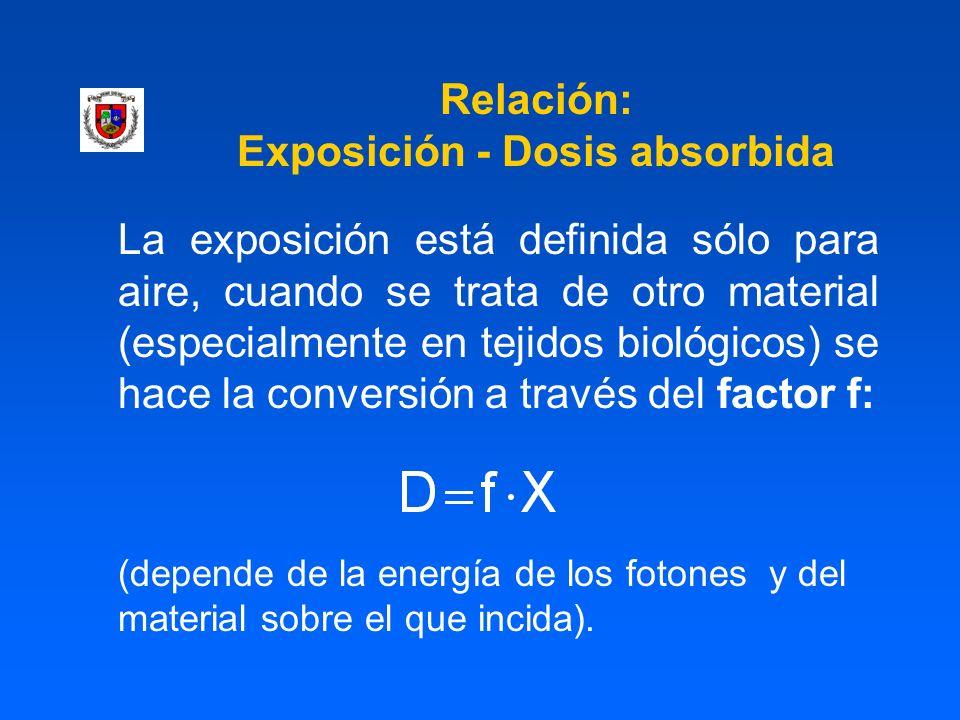 Relación: Exposición - Dosis absorbida La exposición está definida sólo para aire, cuando se trata de otro material (especialmente en tejidos biológic