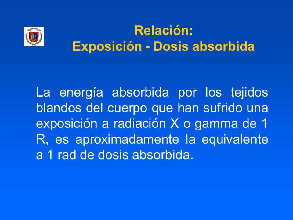 La energía absorbida por los tejidos blandos del cuerpo que han sufrido una exposición a radiación X o gamma de 1 R, es aproximadamente la equivalente
