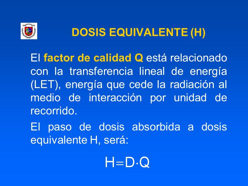 DOSIS EQUIVALENTE (H) El factor de calidad Q está relacionado con la transferencia lineal de energía (LET), energía que cede la radiación al medio de