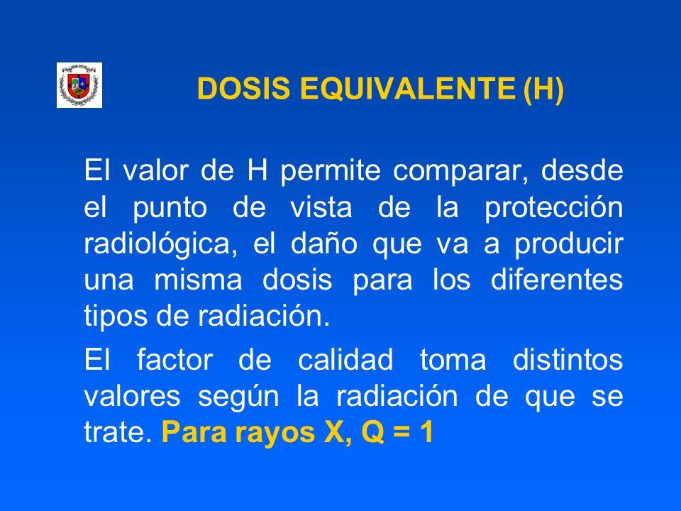 DOSIS EQUIVALENTE (H) El valor de H permite comparar, desde el punto de vista de la protección radiológica, el daño que va a producir una misma dosis