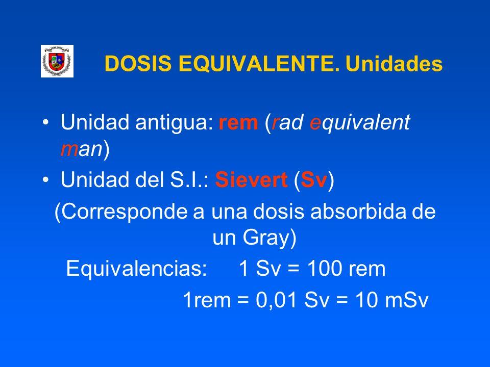 DOSIS EQUIVALENTE. Unidades Unidad antigua: rem (rad equivalent man) Unidad del S.I.: Sievert (Sv) (Corresponde a una dosis absorbida de un Gray) Equi