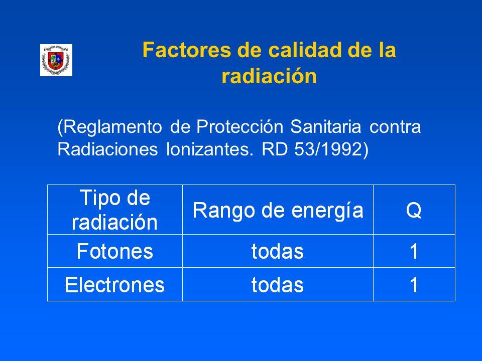 Factores de calidad de la radiación (Reglamento de Protección Sanitaria contra Radiaciones Ionizantes. RD 53/1992)