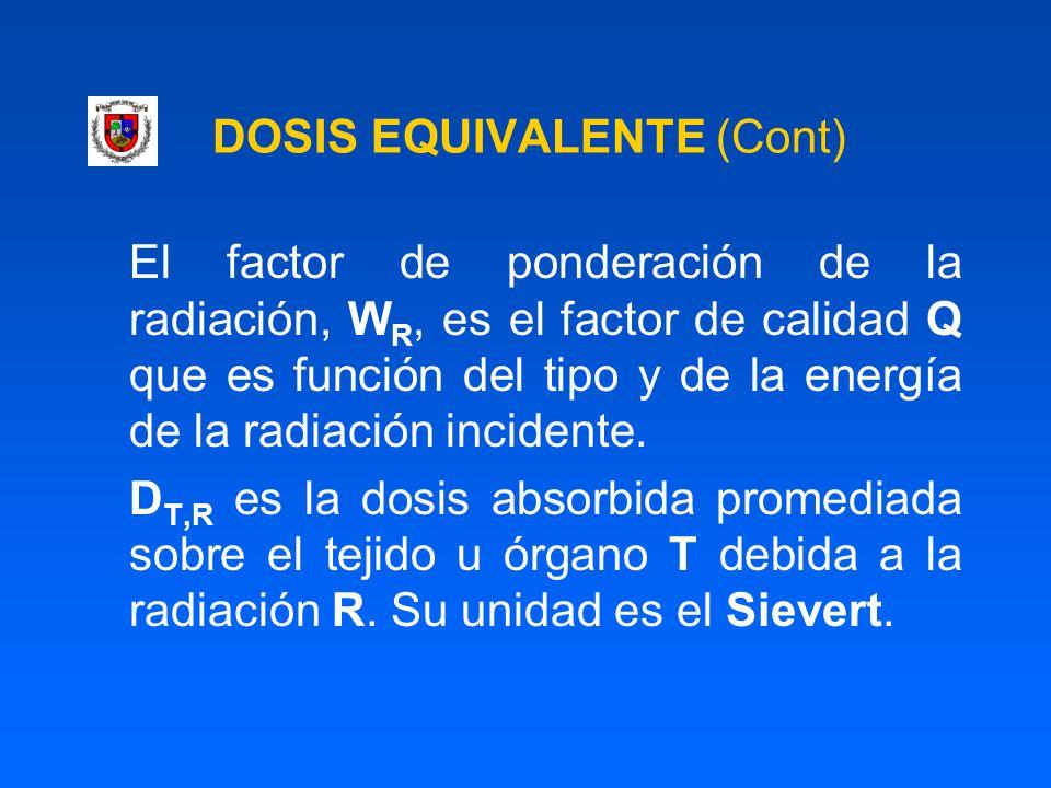 DOSIS EQUIVALENTE (Cont) El factor de ponderación de la radiación, W R, es el factor de calidad Q que es función del tipo y de la energía de la radiac