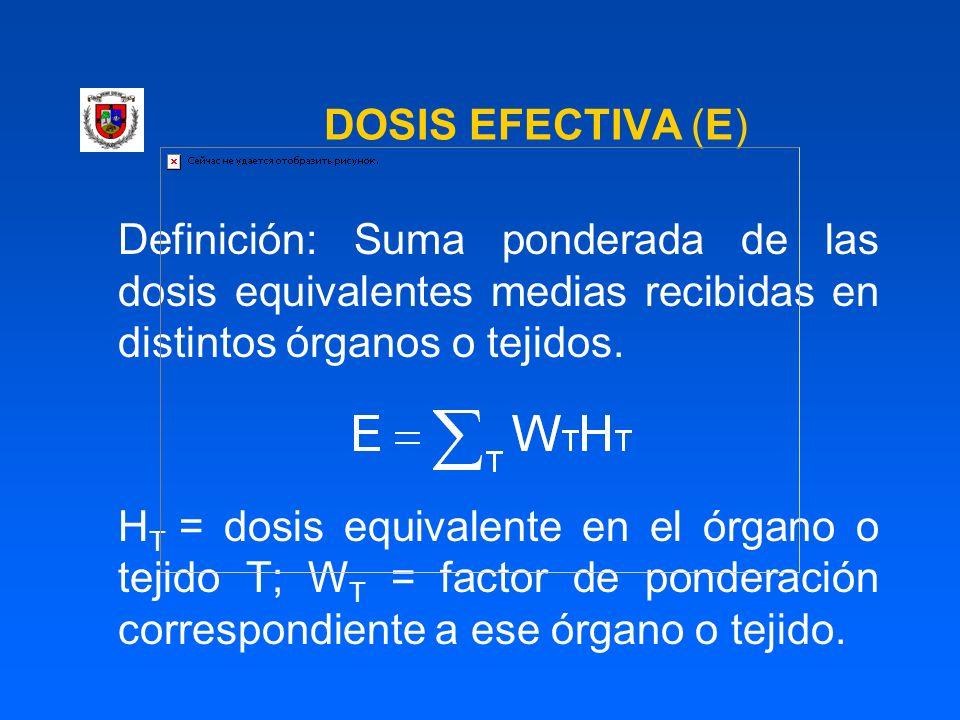 DOSIS EFECTIVA (E) Definición: Suma ponderada de las dosis equivalentes medias recibidas en distintos órganos o tejidos. H T = dosis equivalente en el