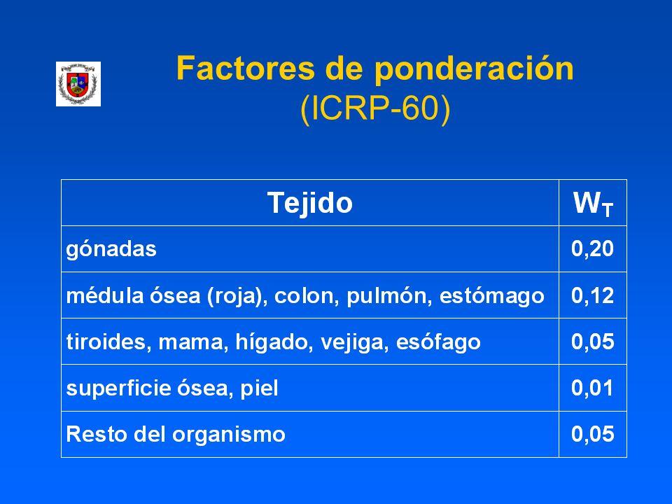 Factores de ponderación (ICRP-60)
