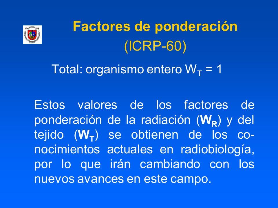 Total: organismo entero W T = 1 Estos valores de los factores de ponderación de la radiación (W R ) y del tejido (W T ) se obtienen de los co- nocimie