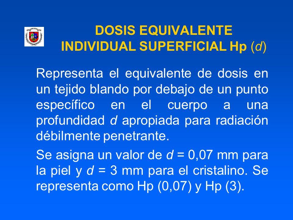 DOSIS EQUIVALENTE INDIVIDUAL SUPERFICIAL Hp (d) Representa el equivalente de dosis en un tejido blando por debajo de un punto específico en el cuerpo
