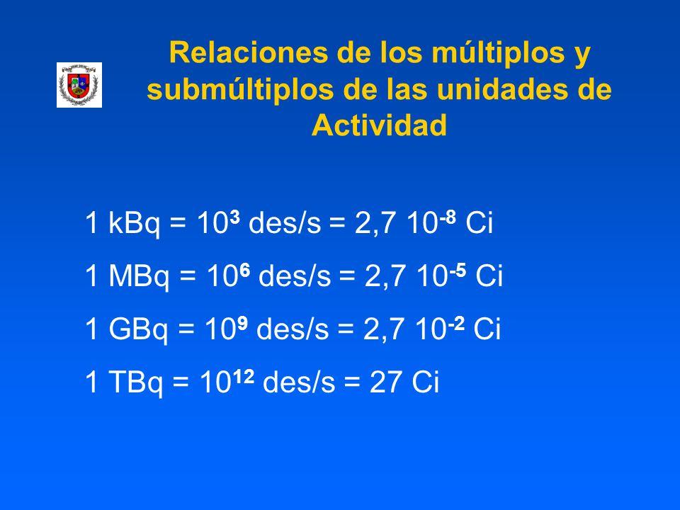 Relaciones de los múltiplos y submúltiplos de las unidades de Actividad 1 kBq = 10 3 des/s = 2,7 10 -8 Ci 1 MBq = 10 6 des/s = 2,7 10 -5 Ci 1 GBq = 10