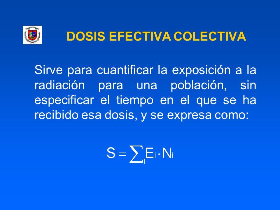 DOSIS EFECTIVA COLECTIVA Sirve para cuantificar la exposición a la radiación para una población, sin especificar el tiempo en el que se ha recibido es