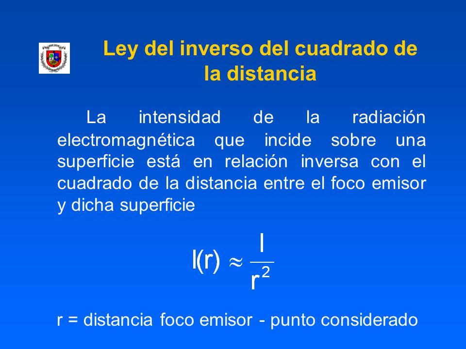 Ley del inverso del cuadrado de la distancia La intensidad de la radiación electromagnética que incide sobre una superficie está en relación inversa c