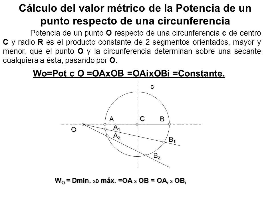 O AB W O = Dmin. xD máx. =OA x OB = OA i x OB i c C B1B1B1B1 B2B2B2B2 A2A2A2A2 A1A1A1A1 Potencia de un punto O respecto de una circunferencia c de cen