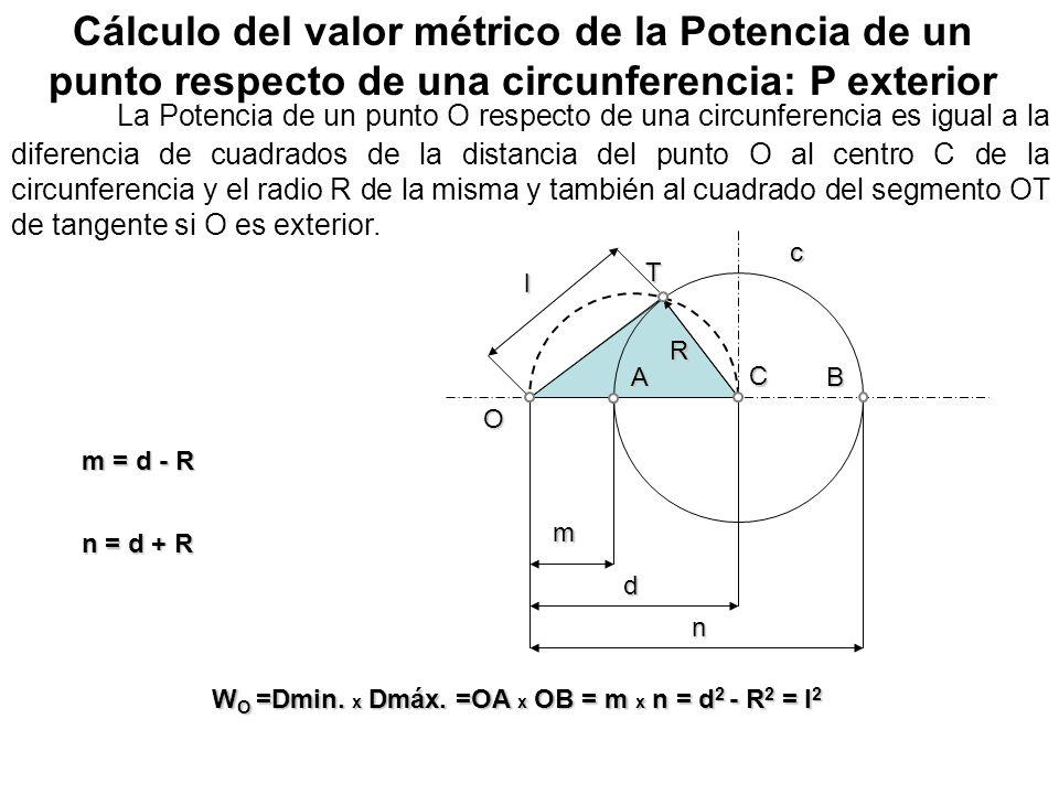 l m n T O AB W O =Dmin. x Dmáx. =OA x OB = m x n = d 2 - R 2 = l 2 d m = d - R R n = d + R c C La Potencia de un punto O respecto de una circunferenci