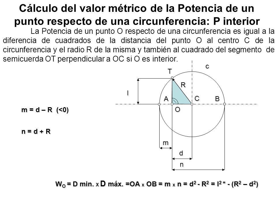Cálculo del valor métrico de la Potencia de un punto respecto de una circunferencia: P interiorl m n T O AB W O = D min. X D máx. =OA x OB = m x n = d