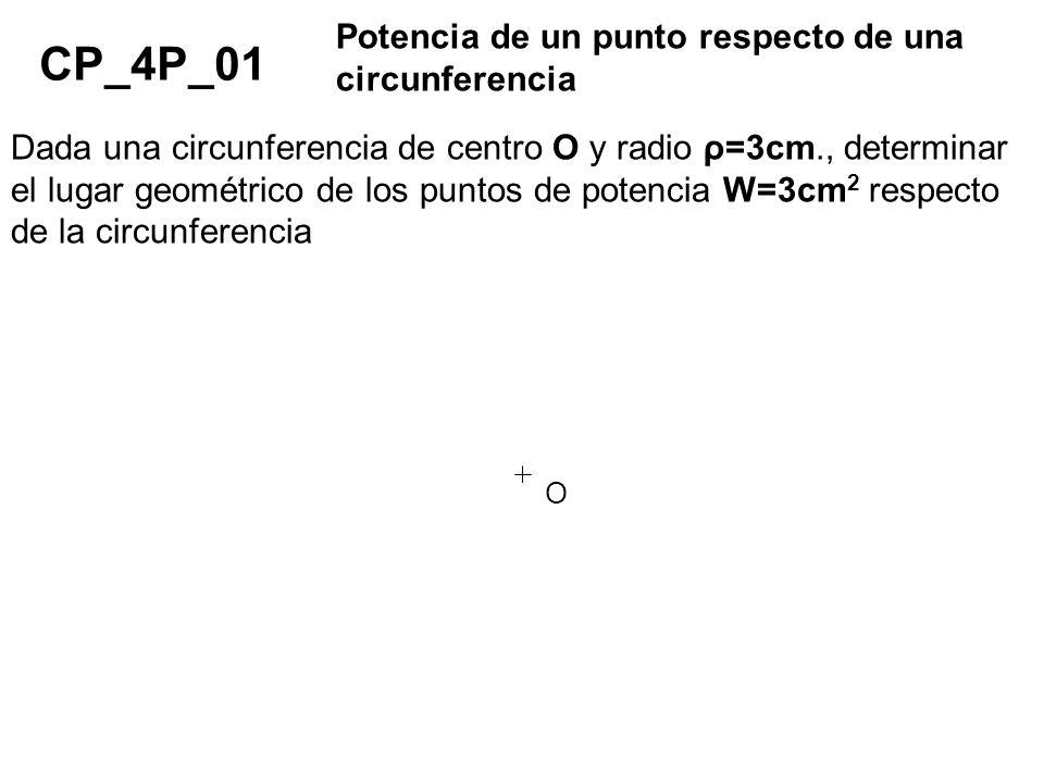 CP_4P_01 Potencia de un punto respecto de una circunferencia Dada una circunferencia de centro O y radio ρ=3cm., determinar el lugar geométrico de los
