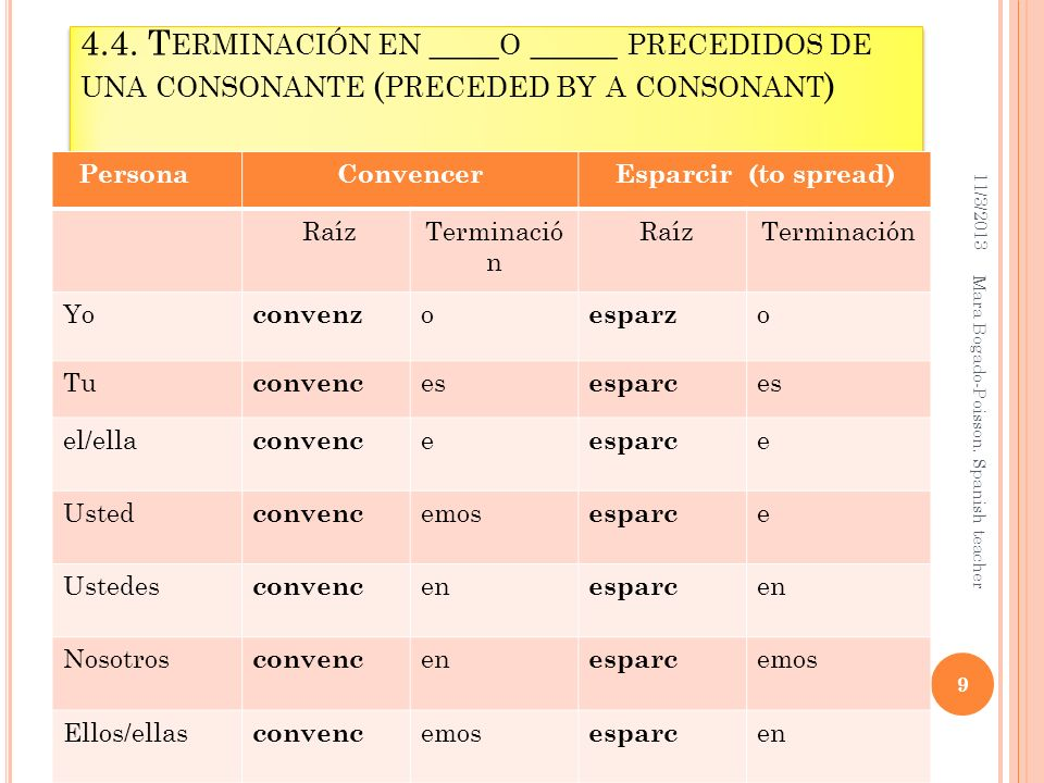 4.4. T ERMINACIÓN EN ____ O _____ PRECEDIDOS DE UNA CONSONANTE ( PRECEDED BY A CONSONANT ) PersonaConvencerEsparcir (to spread) RaízTerminació n RaízT