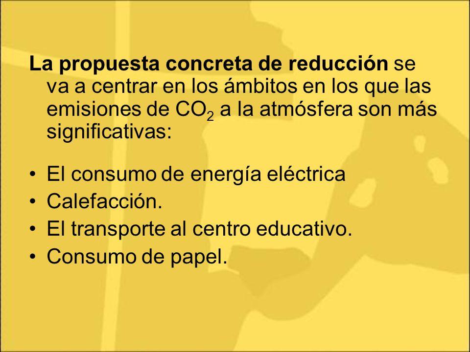 La propuesta concreta de reducción se va a centrar en los ámbitos en los que las emisiones de CO 2 a la atmósfera son más significativas: El consumo d