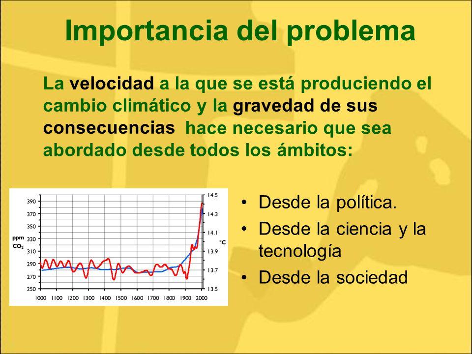 Importancia del problema La velocidad a la que se está produciendo el cambio climático y la gravedad de sus consecuencias Desde la política. Desde la