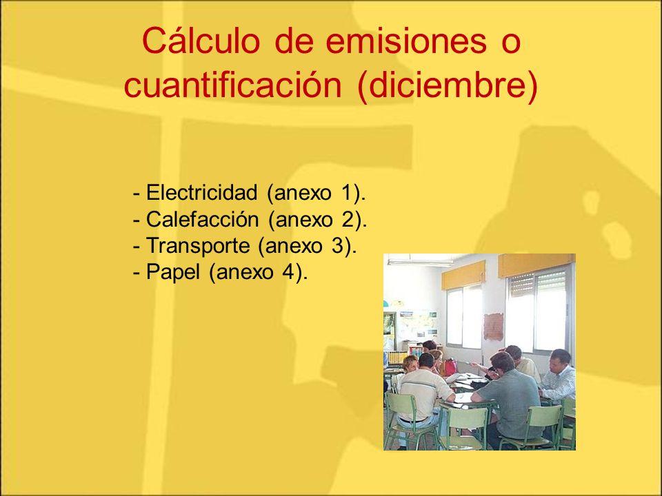 Cálculo de emisiones o cuantificación (diciembre) - Electricidad (anexo 1). - Calefacción (anexo 2). - Transporte (anexo 3). - Papel (anexo 4).