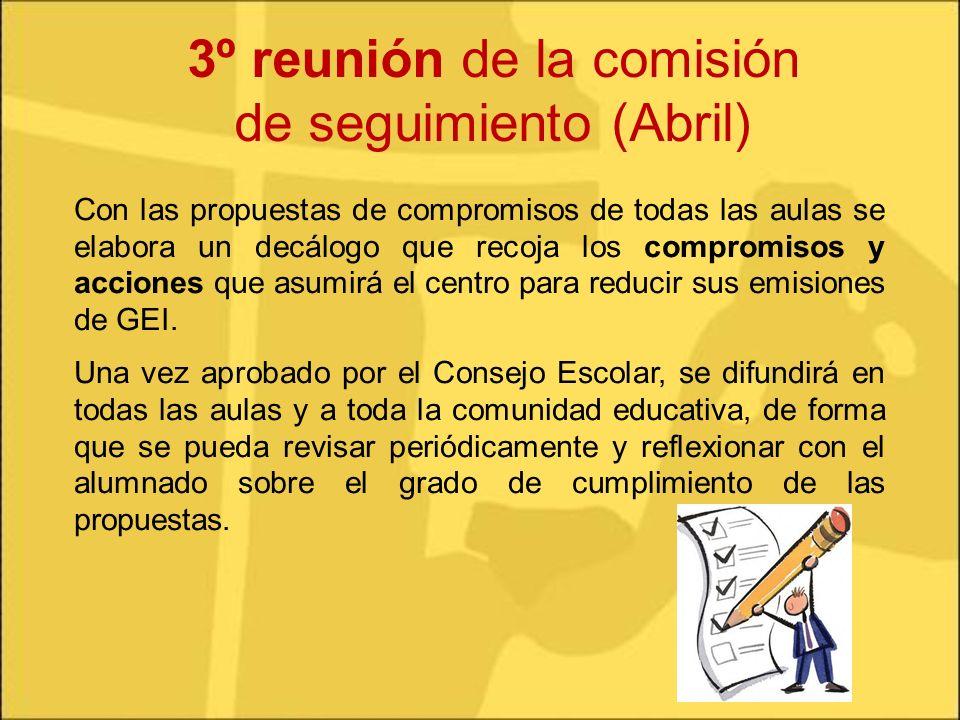 3º reunión de la comisión de seguimiento (Abril) Con las propuestas de compromisos de todas las aulas se elabora un decálogo que recoja los compromiso