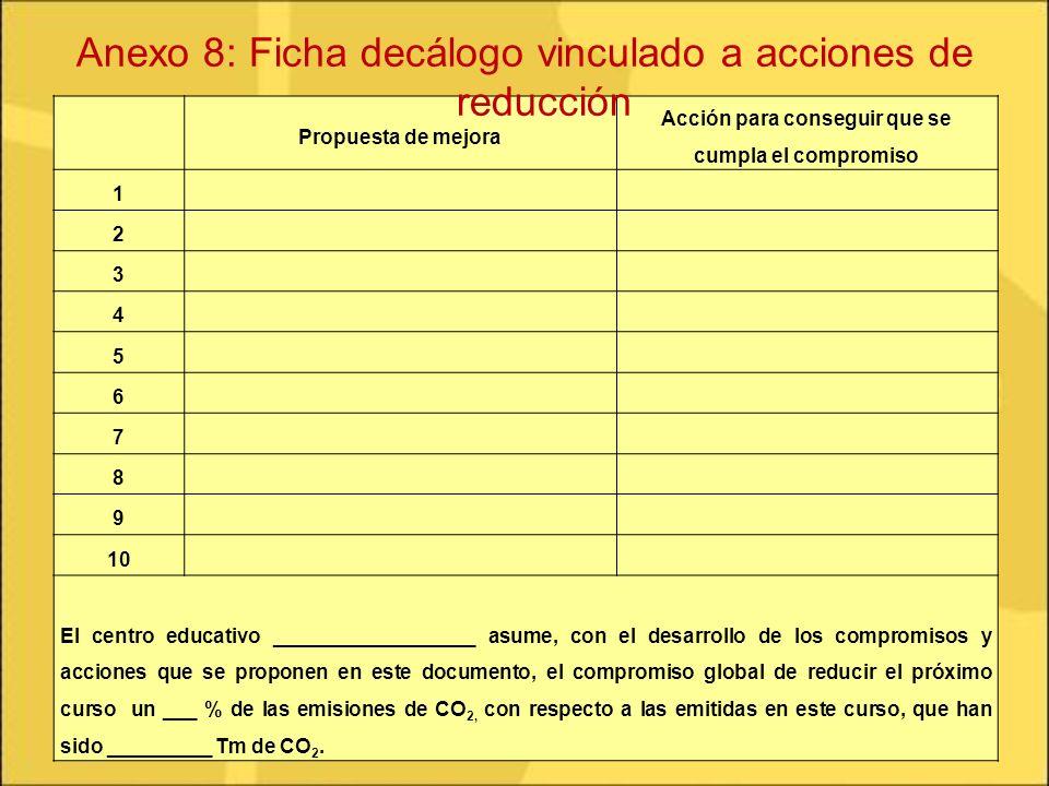 Propuesta de mejora Acción para conseguir que se cumpla el compromiso 1 2 3 4 5 6 7 8 9 10 El centro educativo __________________ asume, con el desarr