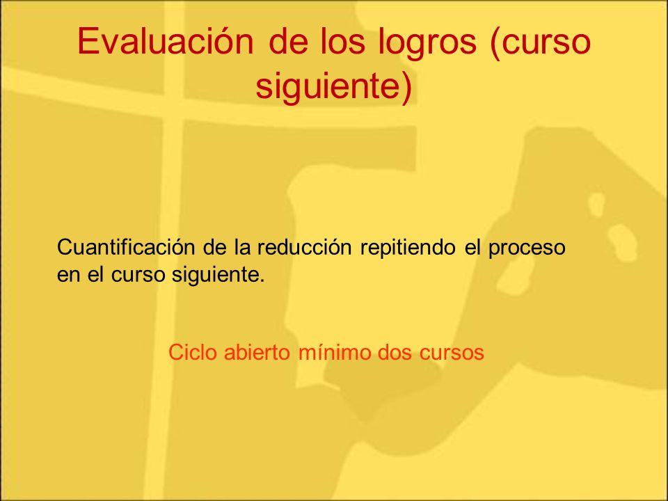 Evaluación de los logros (curso siguiente) Cuantificación de la reducción repitiendo el proceso en el curso siguiente. Ciclo abierto mínimo dos cursos