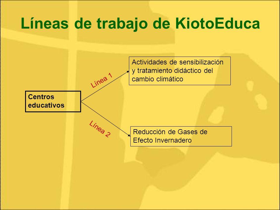 Líneas de trabajo de KiotoEduca Centros educativos Actividades de sensibilización y tratamiento didáctico del cambio climático Reducción de Gases de E