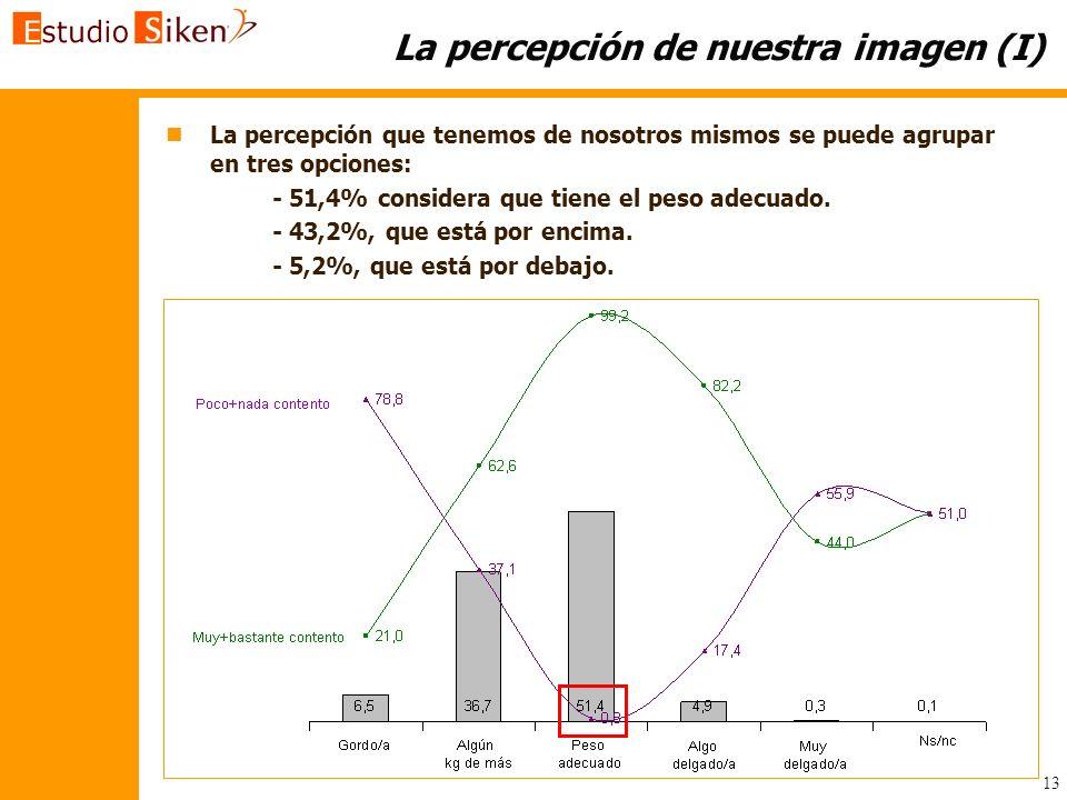 13 La percepción de nuestra imagen (I) n n La percepción que tenemos de nosotros mismos se puede agrupar en tres opciones: - 51,4% considera que tiene
