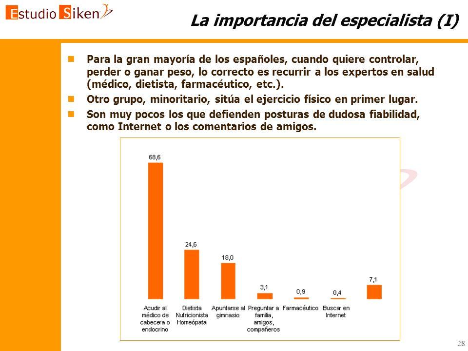28 La importancia del especialista (I) n nPara la gran mayoría de los españoles, cuando quiere controlar, perder o ganar peso, lo correcto es recurrir